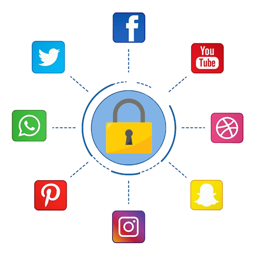 buy pva accounts security